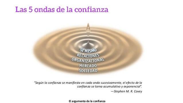 """El argumento de la confianza """"Según la confianza se manifiesta en cada onda sucesivamente, el efecto de la confianza se to..."""