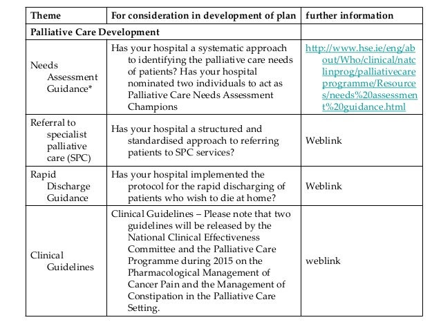 39 acute hospitals and palliative end of life bereavement for Palliative care care plan template