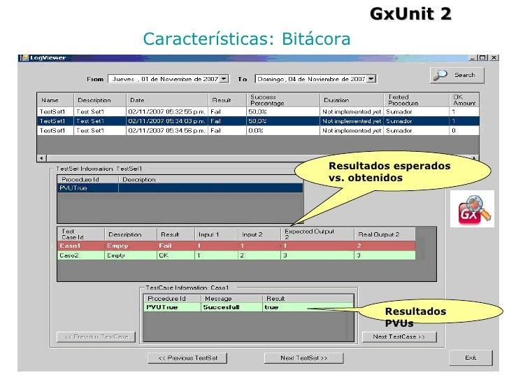 GxUnit 2 Características: Bitácora Resultados esperados vs. obtenidos Resultados PVUs
