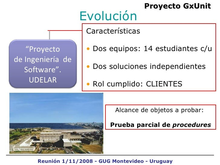 Evolución   Proyecto GxUnit <ul><li>Características </li></ul><ul><li>Dos equipos: 14 estudiantes c/u </li></ul><ul><li>Do...