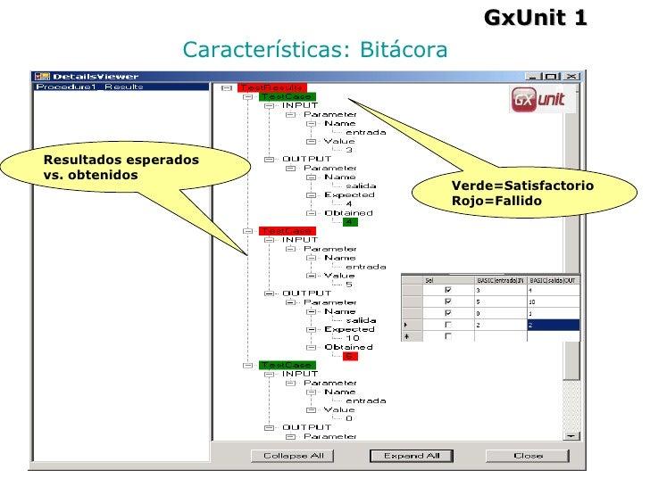 GxUnit 1 Características: Bitácora Verde=SatisfactorioRojo=Fallido Resultados esperados vs. obtenidos