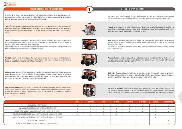 Guia como elegir motobomba Slide 2