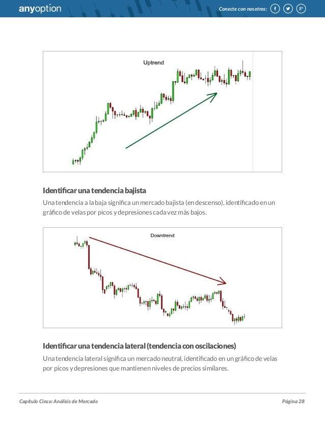 Guía de inversión en opciones binarias