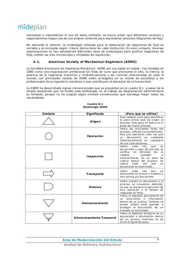 Guia elaboracion diagramas flujo 2009 2015 03 24 032001 utc al 11 ccuart Choice Image
