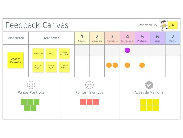 Feedback CanvasFeedback CanvasFeedback CanvasFeedback CanvasFeedback CanvasFeedback CanvasFeedback CanvasFeedback CanvasFe...