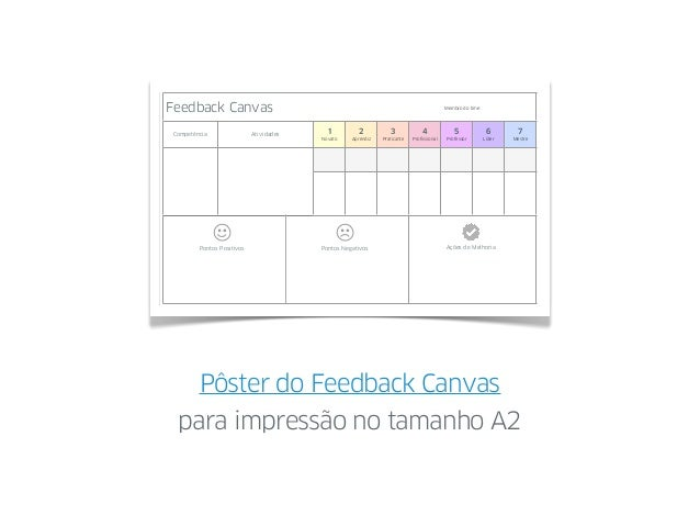 Pôster do Feedback Canvas para impressão no tamanho A2 Feedback CanvasFeedback CanvasFeedback CanvasFeedback CanvasFeedbac...