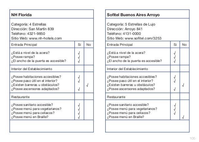 NH Florida  Sofitel Buenos Aires Arroyo  Categoría: 4 Estrellas Dirección: San Martín 839 Teléfono: 4321-9850 Sitio Web: ...