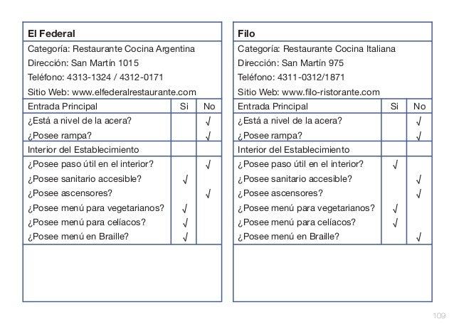 El Federal  Filo  Categoría: Restaurante Cocina Argentina  Categoría: Restaurante Cocina Italiana  Dirección: San Martín 1...
