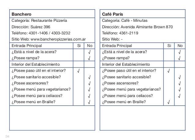 Banchero  Café París  Categoría: Restaurante Pizzería  Categoría: Café - Minutas  Dirección: Suárez 396  Dirección: Avenid...