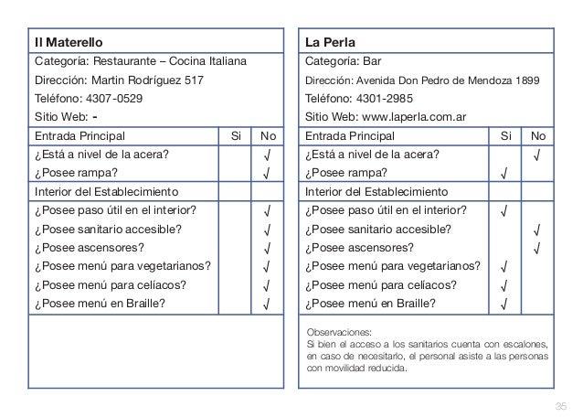 Il Materello  La Perla  Categoría: Restaurante – Cocina Italiana  Categoría: Bar  Dirección: Martin Rodríguez 517  Direcci...