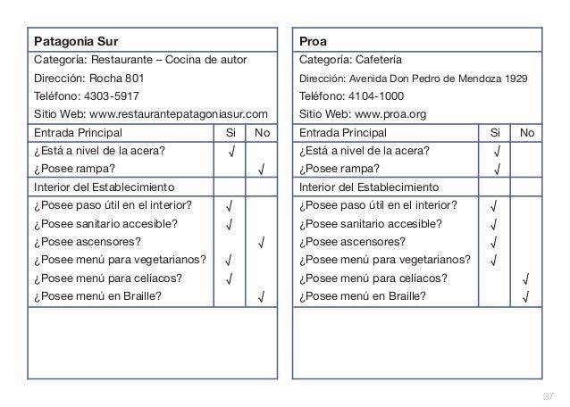 Patagonia Sur  Proa  Categoría: Restaurante – Cocina de autor  Categoría: Cafetería  Dirección: Rocha 801  Dirección: Aven...