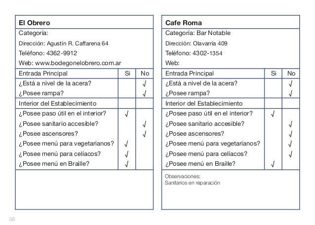 El Obrero  Cafe Roma  Categoría:  Categoría: Bar Notable  Dirección: Agustín R. Caffarena 64  Dirección: Olavarría 409  Te...
