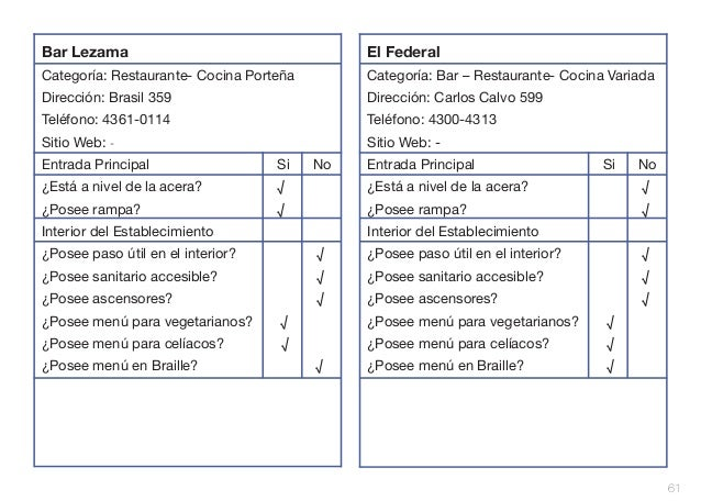 Bar Lezama  El Federal  Categoría: Restaurante- Cocina Porteña  Categoría: Bar – Restaurante- Cocina Variada  Dirección: B...