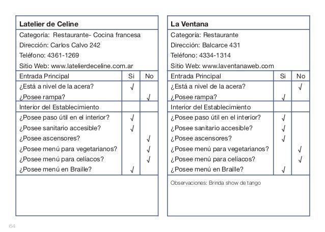 Latelier de Celine  La Ventana  Categoría: Restaurante- Cocina francesa  Categoría: Restaurante  Dirección: Carlos Calvo 2...