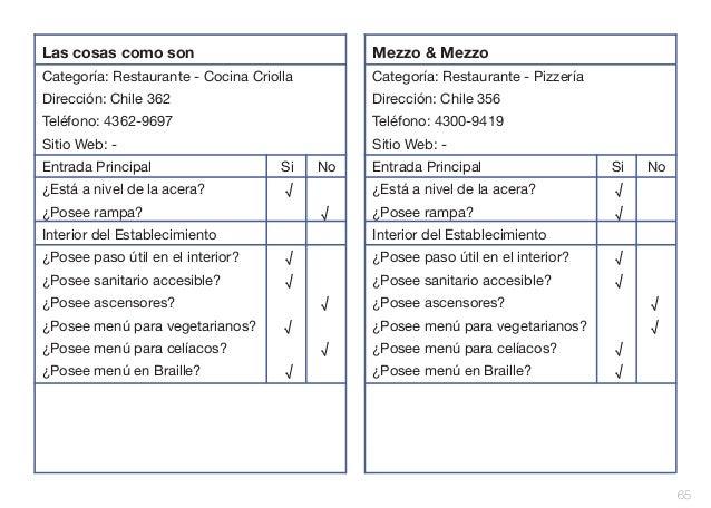 Las cosas como son  Mezzo & Mezzo  Categoría: Restaurante - Cocina Criolla  Categoría: Restaurante - Pizzería  Dirección:...