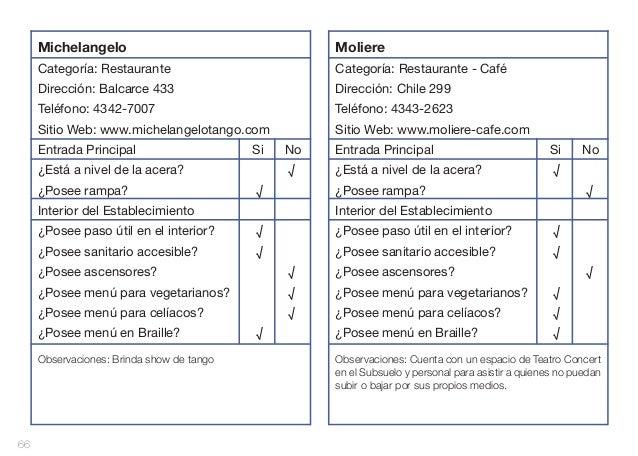 Michelangelo  Moliere  Categoría: Restaurante  Categoría: Restaurante - Café  Dirección: Balcarce 433  Dirección: Chile 29...