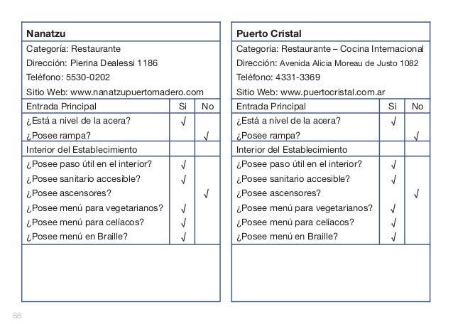 Nanatzu  Puerto Cristal  Categoría: Restaurante  Categoría: Restaurante – Cocina Internacional  Dirección: Pierina Dealess...