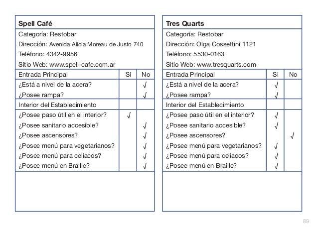 Spell Café  Tres Quarts  Categoría: Restobar  Categoría: Restobar  Dirección: Avenida Alicia Moreau de Justo 740  Direcció...