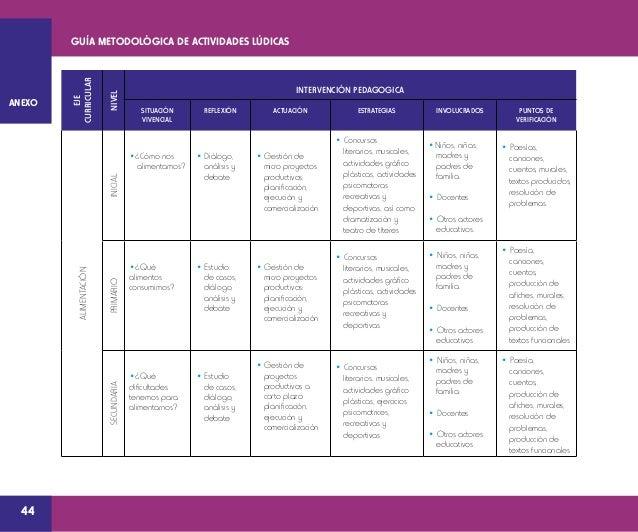 Guia metodol gica l dica y de apertura a la educaci n formal - Rotulos sanchez ...