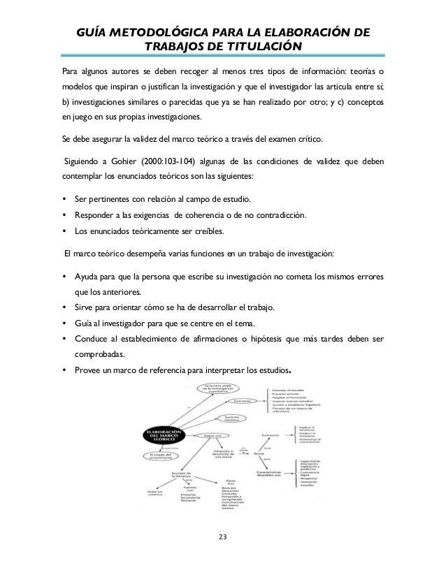 GUÍA METODOLÓGICA PARA LA ELABORACIÓN DE TRABAJOS DE TITULACIÓN          23   Para algunos autores se deben recoge...