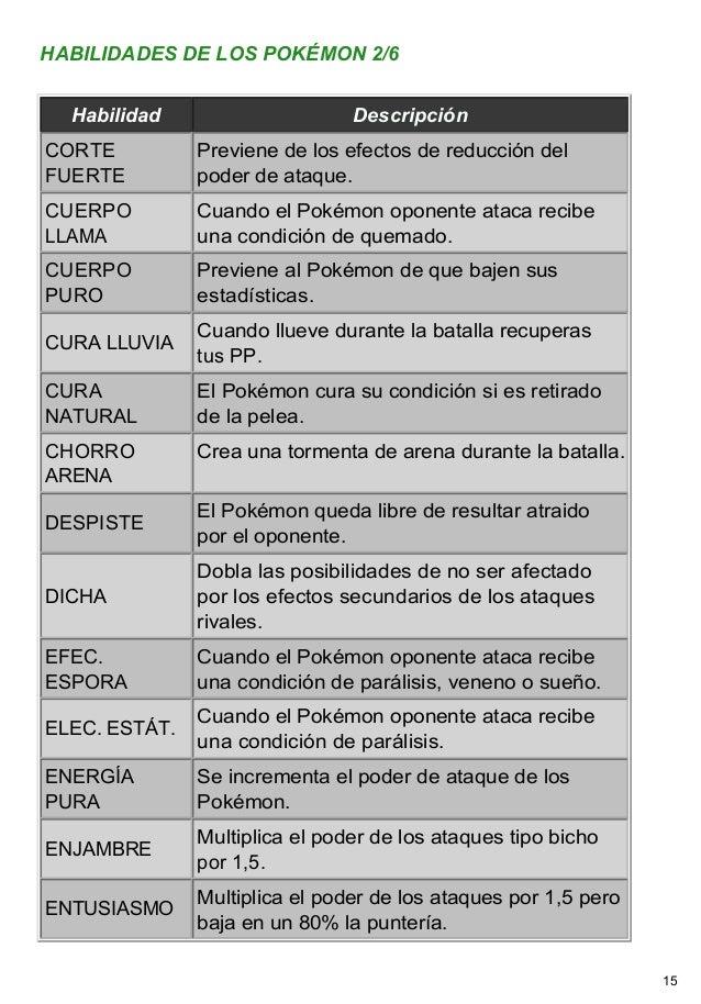 descargar guia para pokemon esmeralda pdf