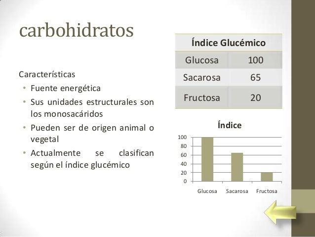 carbohidratos                               Índice Glucémico                                        Glucosa               ...