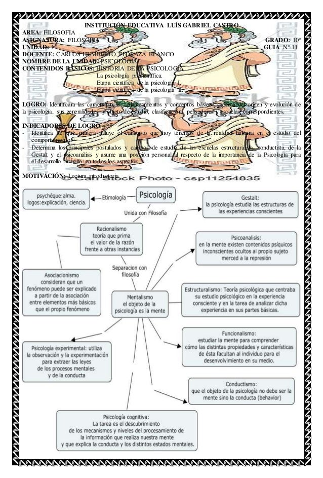 INSTITUCIÓN EDUCATIVA LUÍS GABRIEL CASTRO AREA: FILOSOFIA ASIGNATURA: FILOSOFIA GRADO: 10° UNIDAD: 4 GUIA N° 11 DOCENTE: C...