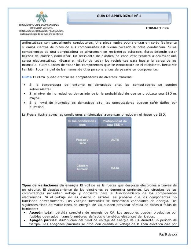 SERVICIO NACIONAL DE APRENDIZAJE  DIRECCIÓN GENERAL  DIRECCIÓN DE FORMACIÓN PROFESIONAL  Sistema Integrado de Mejora Conti...