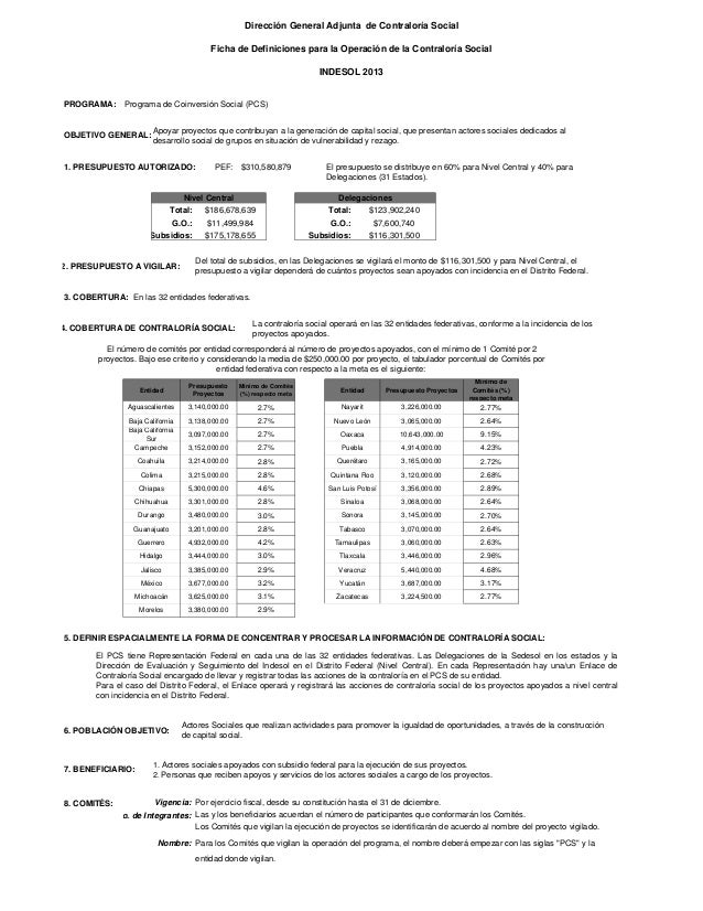 Dirección General Adjunta de Contraloría Social Ficha de Definiciones para la Operación de la Contraloría Social INDESOL 2...