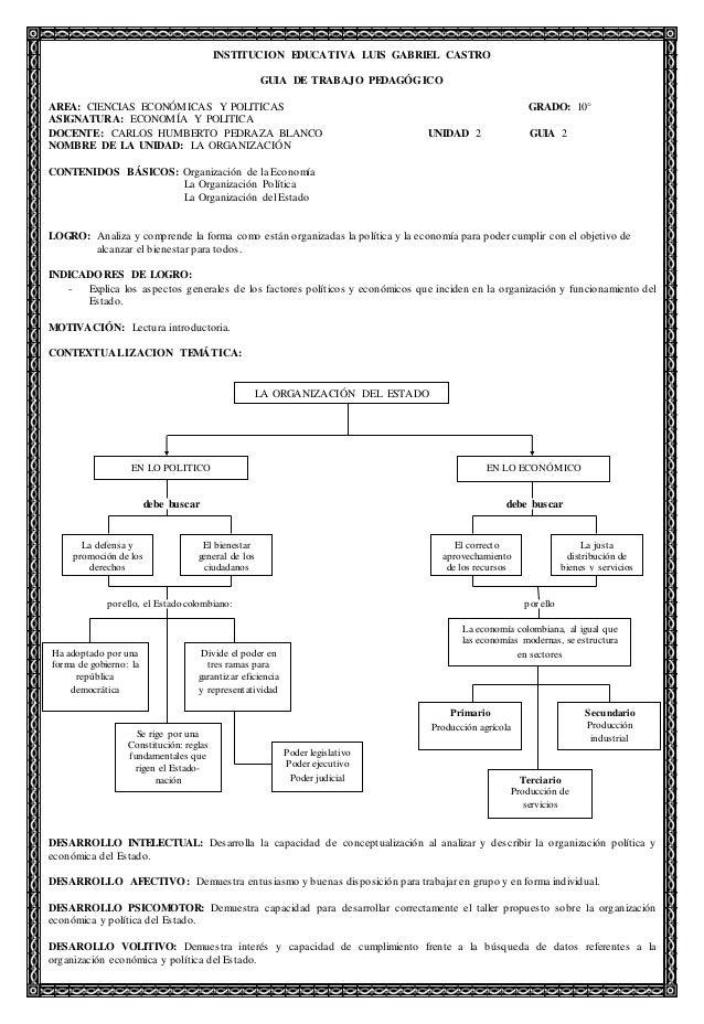 INSTITUCION EDUCATIVA LUIS GABRIEL CASTRO GUIA DE TRABAJO PEDAGÓGICO AREA: CIENCIAS ECONÓMICAS Y POLITICAS GRADO: 10° ASIG...
