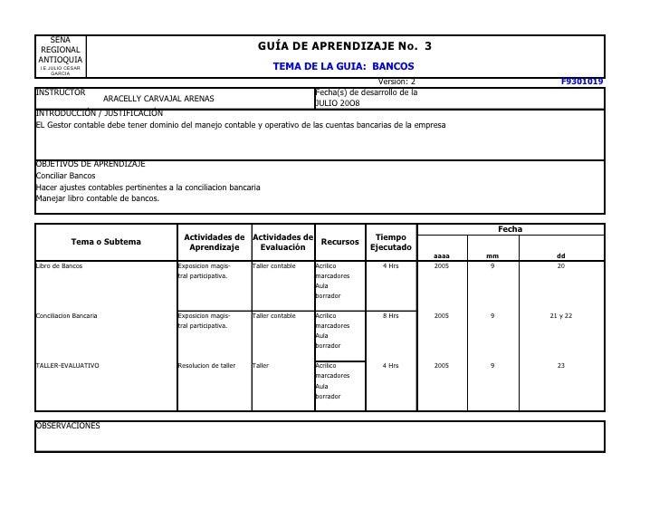 SENA REGIONAL                                                         GUÍA DE APRENDIZAJE No. 3 ANTIOQUIA  I.E.JULIO CESAR...