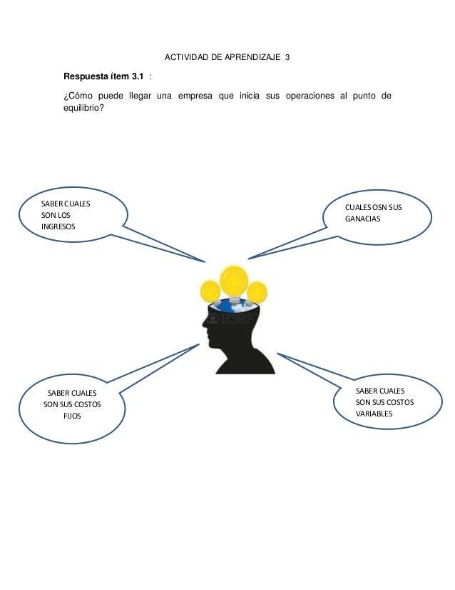 ACTIVIDAD DE APRENDIZAJE 3  Respuesta ítem 3.1 :  ¿Cómo puede llegar una empresa que inicia sus operaciones al punto de eq...