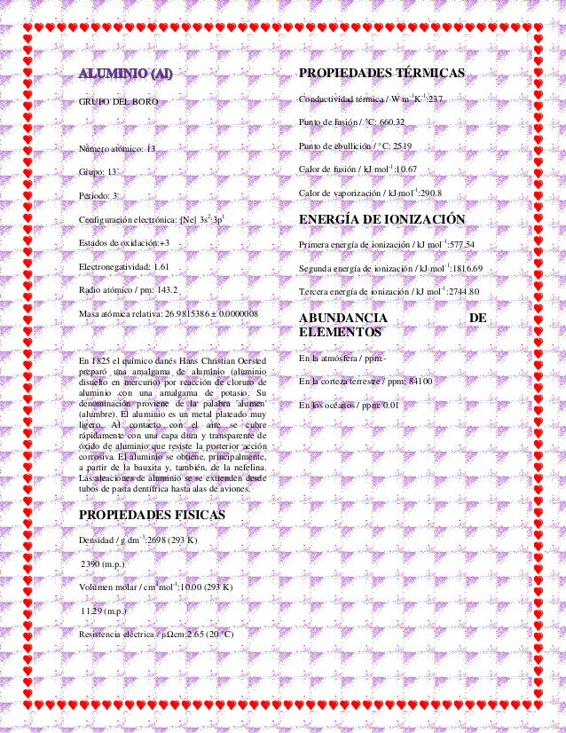 Tabla periodica grupo boro images periodic table and sample with tabla periodica grupo boro image collections periodic table and informacion de elementos de la tabla periodica urtaz Choice Image