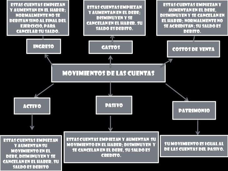 Plan único de cuentas                                              Catálogo de   objetivo               contenido         ...