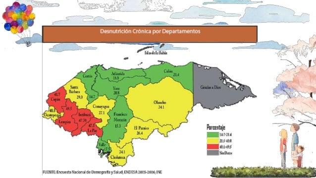 Patologas nutricionales pediatricas prevalentes en Honduras
