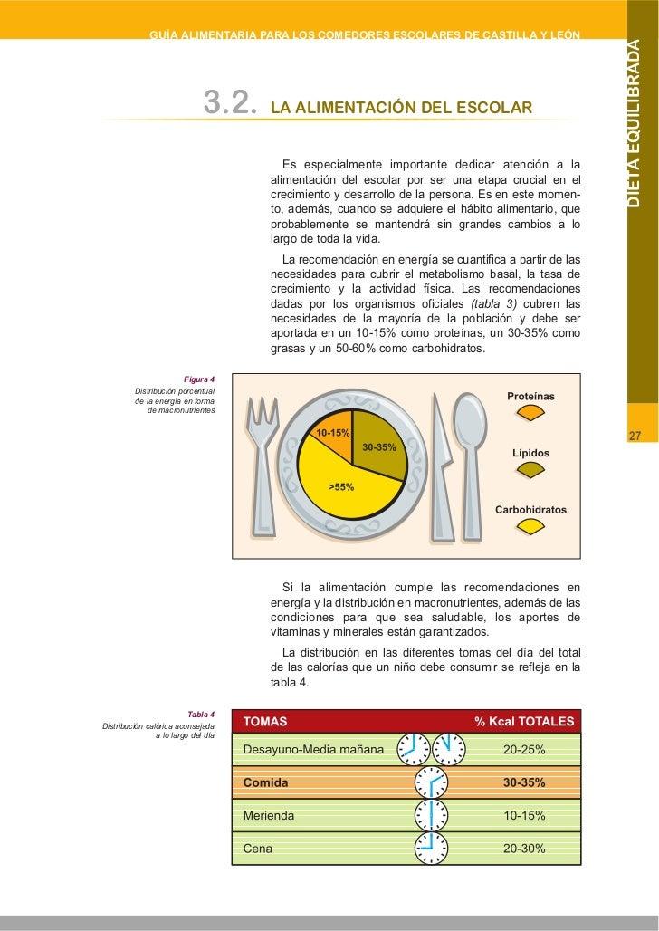 Guia alimentaria comedores escolares de la junta de - Comedores escolares junta castilla y leon ...