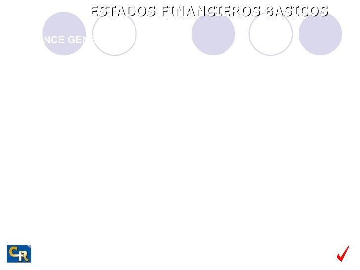 El BALANCE GENERAL: El balance de una empresa presenta la siguiente estructura:  Activo...