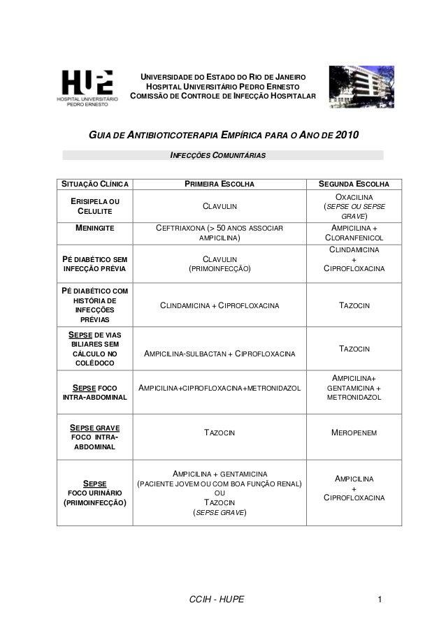 CCIH - HUPE 1 UNIVERSIDADE DO ESTADO DO RIO DE JANEIRO HOSPITAL UNIVERSITÁRIO PEDRO ERNESTO COMISSÃO DE CONTROLE DE INFECÇ...
