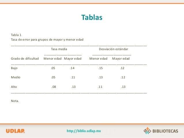 porcentaje de matrimonios de citas en línea móstoles