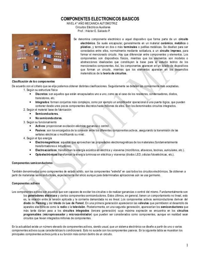 COMPONENTES ELECTRONICOS BASICOS NIVEL 4° AÑO MECANICAAUTOMOTRIZ Circuitos Eléctricos Auxiliares Prof. : Héctor E. Salcedo...