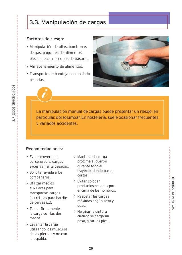 Manual de buenas pr cticas de prevenci n de riesgos laborales en el s - Carne manipulacion de alimentos ...