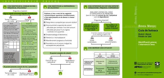 .' i t'.  Í ' '. . A .  É ms COM IDENTIFICAR EL CONSUM DE RlSC/  l PERIUDICIAL D'ALCOHOL?   Pregunteu al pacient:  i Algun...
