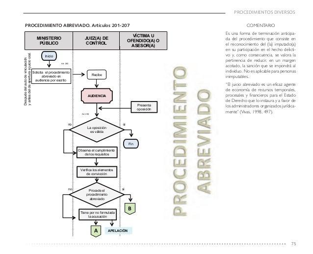 Guia cnpp ccuart Images