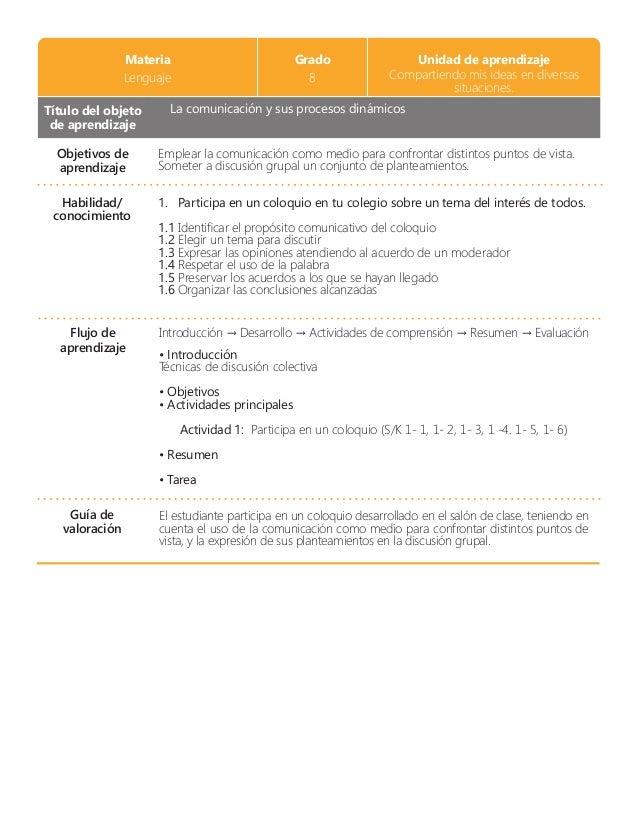 Materia Grado Unidad de aprendizaje Título del objeto de aprendizaje La comunicación y sus procesos dinámicos Lenguaje 8 C...