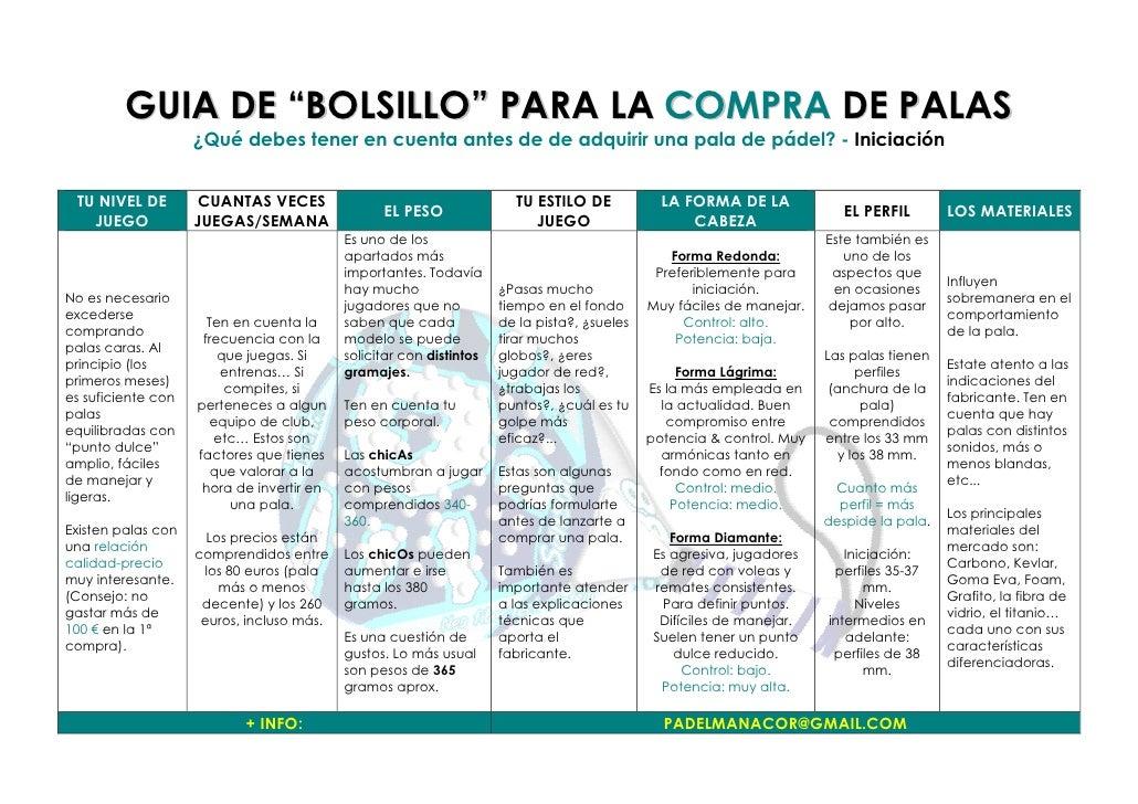 Guia compra de palas de p del pdf for Guia mecanica de cocina pdf