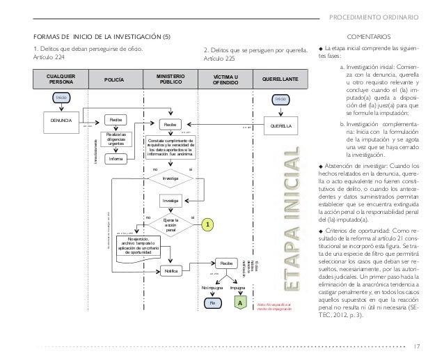 Guia de apoyo para el estudio y aplicacion del codigo nacional de pro 17 ccuart Choice Image