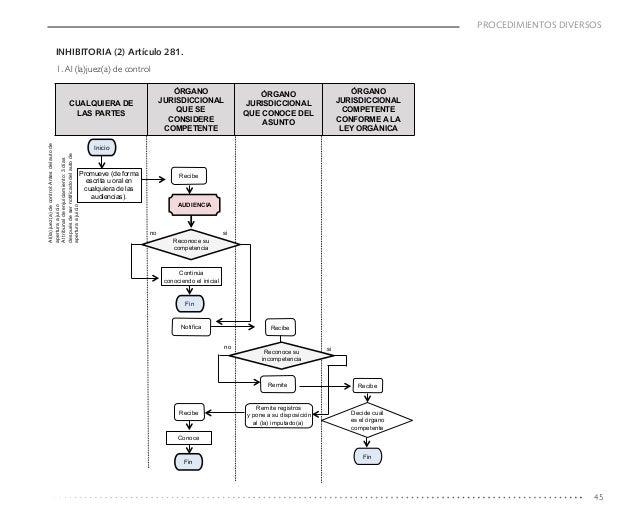 Guia de apoyo para el estudio y aplicacion del codigo nacional de pro requisitorias 45 ccuart Choice Image