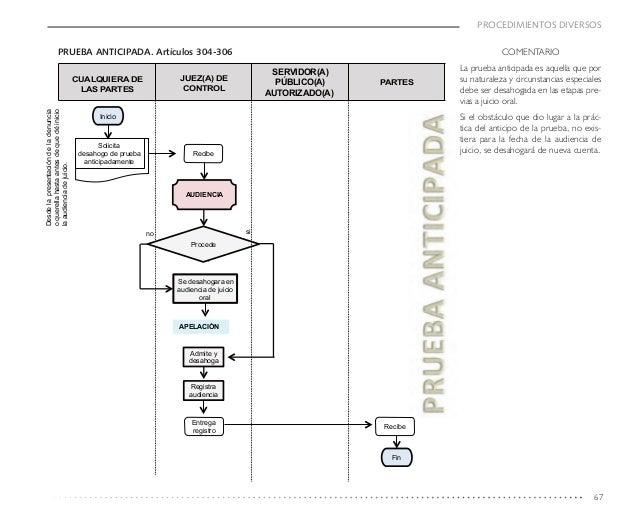 Guia de apoyo para el estudio y aplicacion del codigo nacional de pro complejo 67 ccuart Choice Image