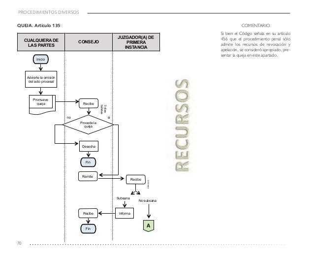 Guia de apoyo para el estudio y aplicacion del codigo nacional de pro 70 ccuart Choice Image