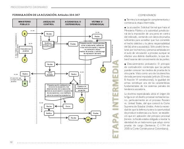 Guia de apoyo para el estudio y aplicacion del codigo nacional de pro ccuart Choice Image